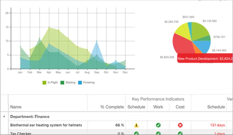 Gerenciamento de Portfólio Microsoft Project